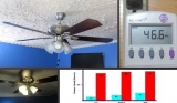 How Much Electricity Does A Ceiling Fan Use? A Helpful Guide For Everyone